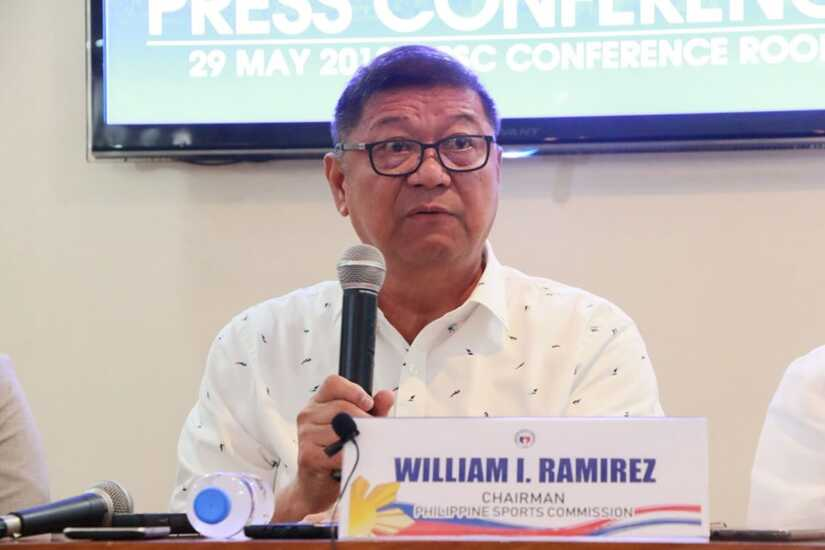 William I. Ramirez