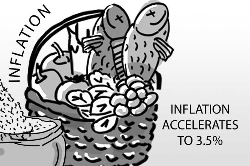 Inflation Accelerates